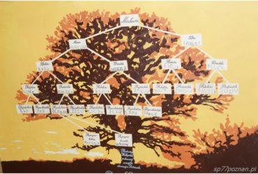 Drzewo genealogiczne zpowstańcem (przodkiem)